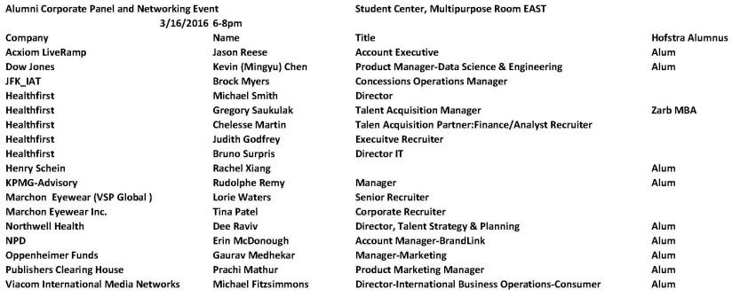 Alumni Corp. GUEST list